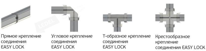 Коннекторы Easy Lock L-trade II 20 Easy Lock Рис. 1